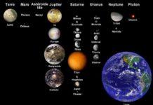 Satellites et lunes du système solaire: comparaison de la taille par rapport à la Terre et à sa lune.