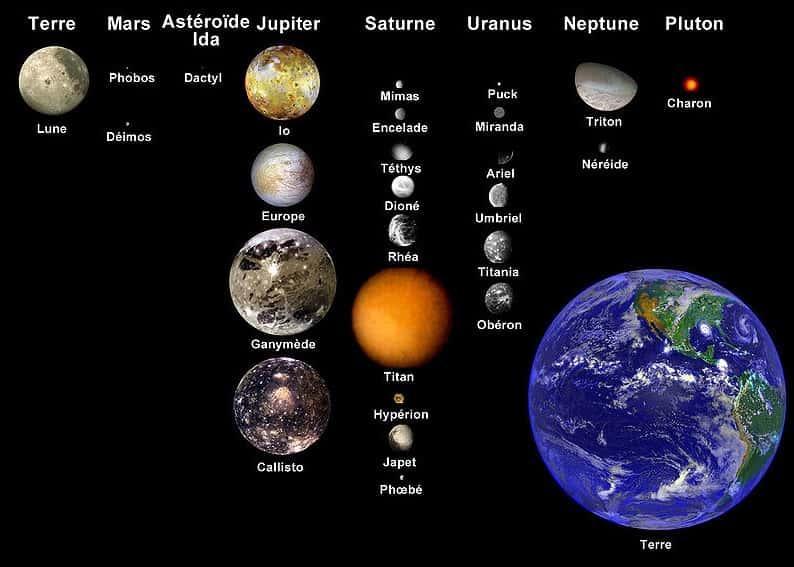 satellites_lunes_planètes_système_solaire_neptune