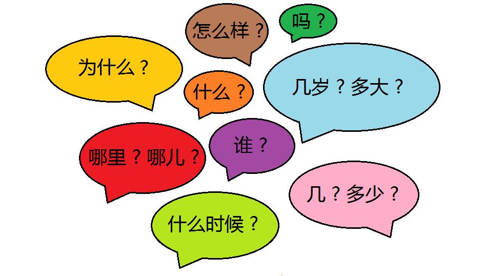 poser_des_questions_en_chinois