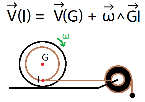 formule_de_varignon_astuce_glissement – Copie
