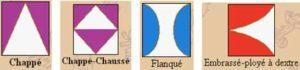 Exemples de partitions courbées pour les blasons des vêtements.