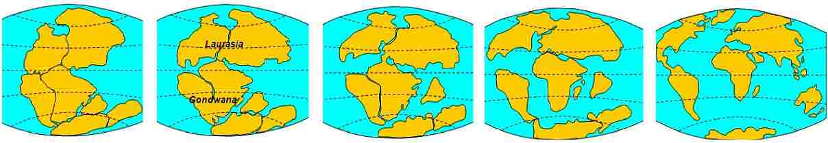 formation_continents_actuels