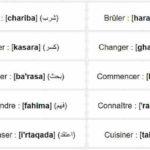 Les principaux verbes arabes