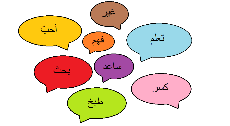 verbes_arabes_A_B_C