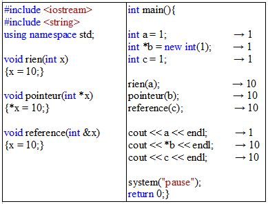 definition_pointeur_reference