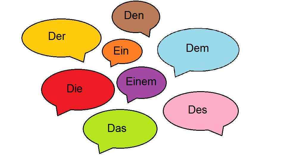 grammaire_allemande_Der_Die_Das_Dem_Den_