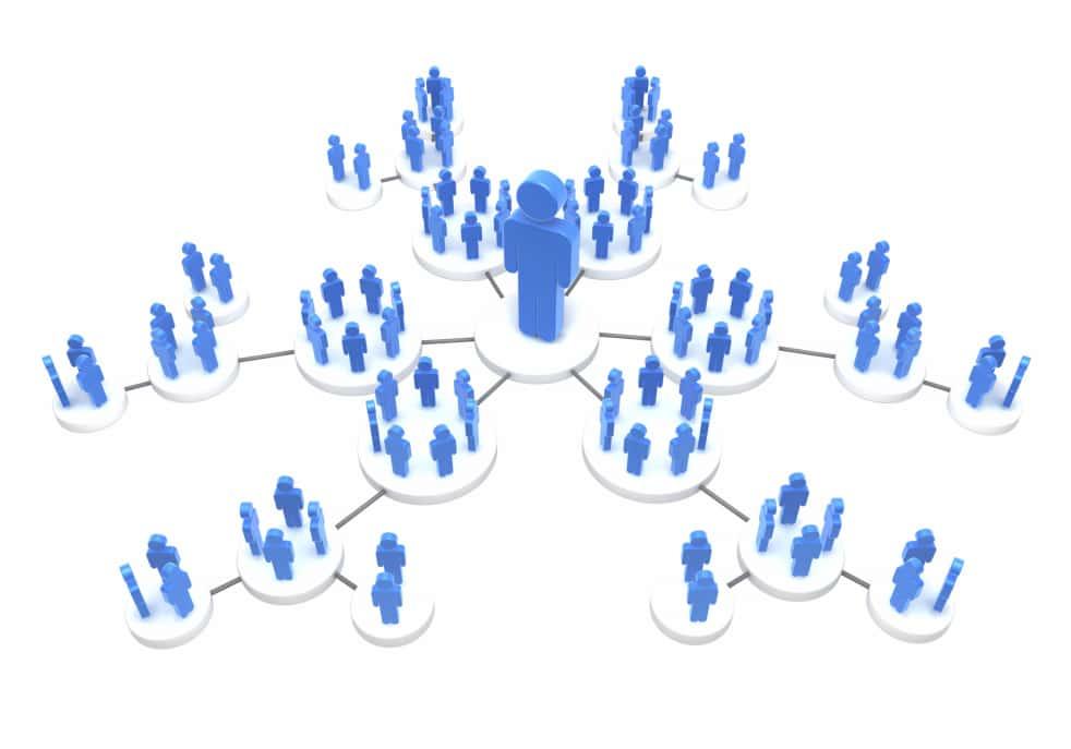 Schéma de la socialisation primaire et secondaire