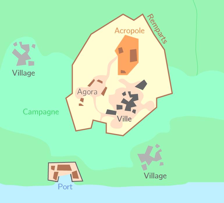 Plan et structure d'une Cité-État grecque. Sont distingués l'acropole, l'agora et les remparts.