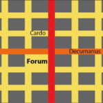 Plan quadrillage ville romaine cardo decumanus forum