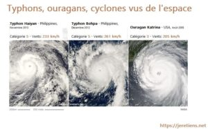 Ouragan, cyclone, typhon, photo satellite, vu du ciel, comparaison
