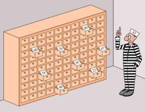 Solution à l'énigme des 100 prisonniers et de l'ampoule