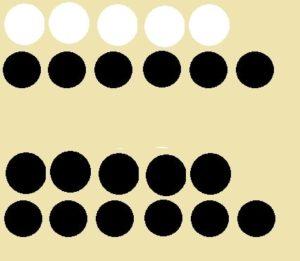 Même principe mais en imaginant avoir sélectionné les yeux fermés 5 jetons blancs, ils deviennent noirs après les avoir retournés, c'est donc gagné !