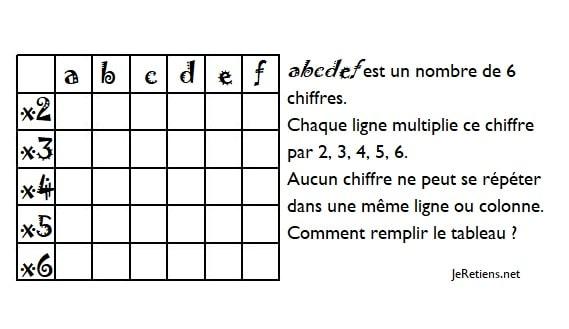 problème_carré_latin_phénix_abcdef_142857