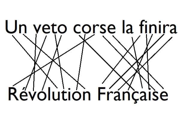 un_veto_corse_la_finira_Révolution_Française_anagramme