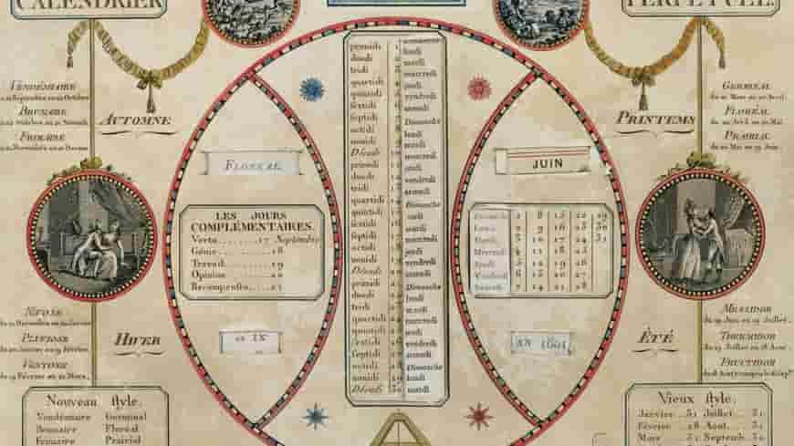 Illustration du calendrier républicain ou révolutionnaire en 1792, présentation des mois, des jours, et des semaines.