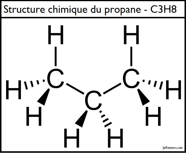 structure_chimique_propane_C3H8_achiral