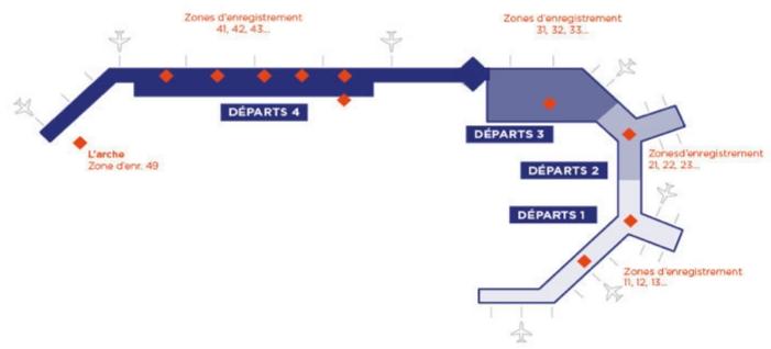 Aéroport_Orly