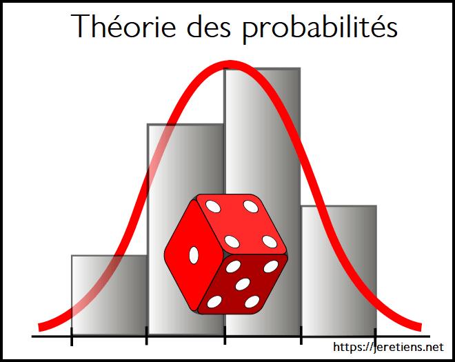Théorie des probabilités comment calculer les probabilités dés cartes billes boules noires blanches rouges