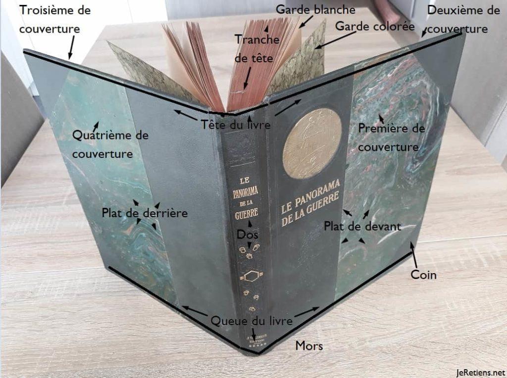 Les différentes parties du livre et de sa couverture