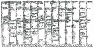 Calendrier romain de mesure du temps