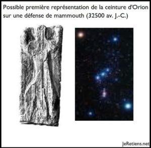 Comparaison entre une figure préhistorique et la ceinture d'orion en astronomie