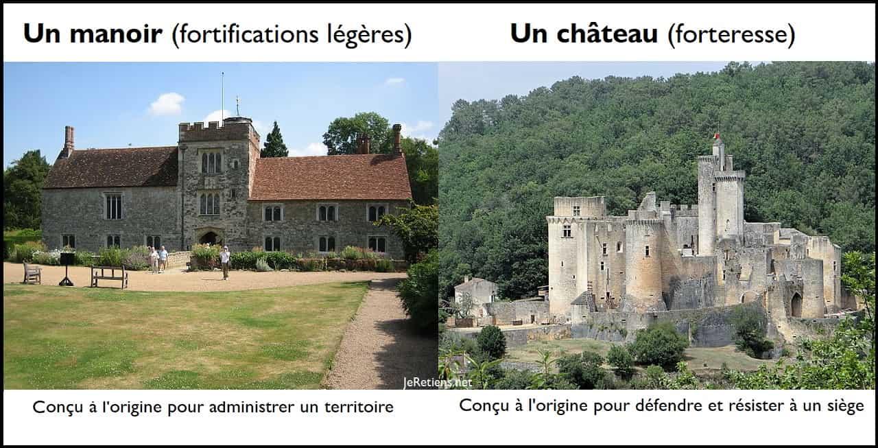 Quelle différence y a-t-il entre un château et un manoir ?