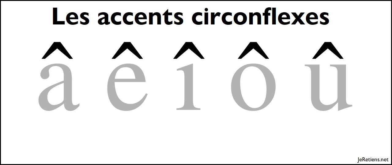 Règles orthographiques de l'accent circonflexe en français