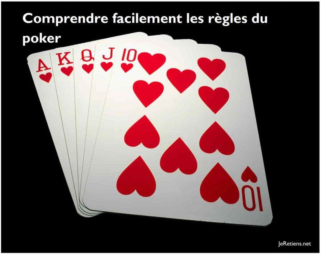 Qu'est-ce qu'une quinte flush royale au poker ?