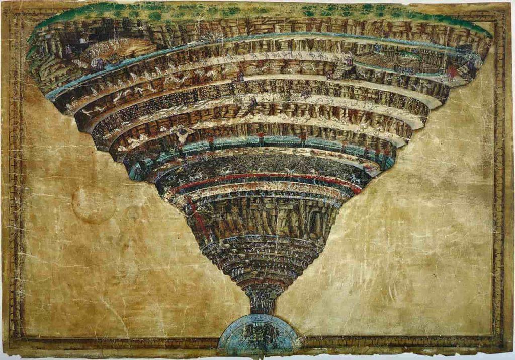Les cercles de l'enfer de la Divine Comédie de Dante