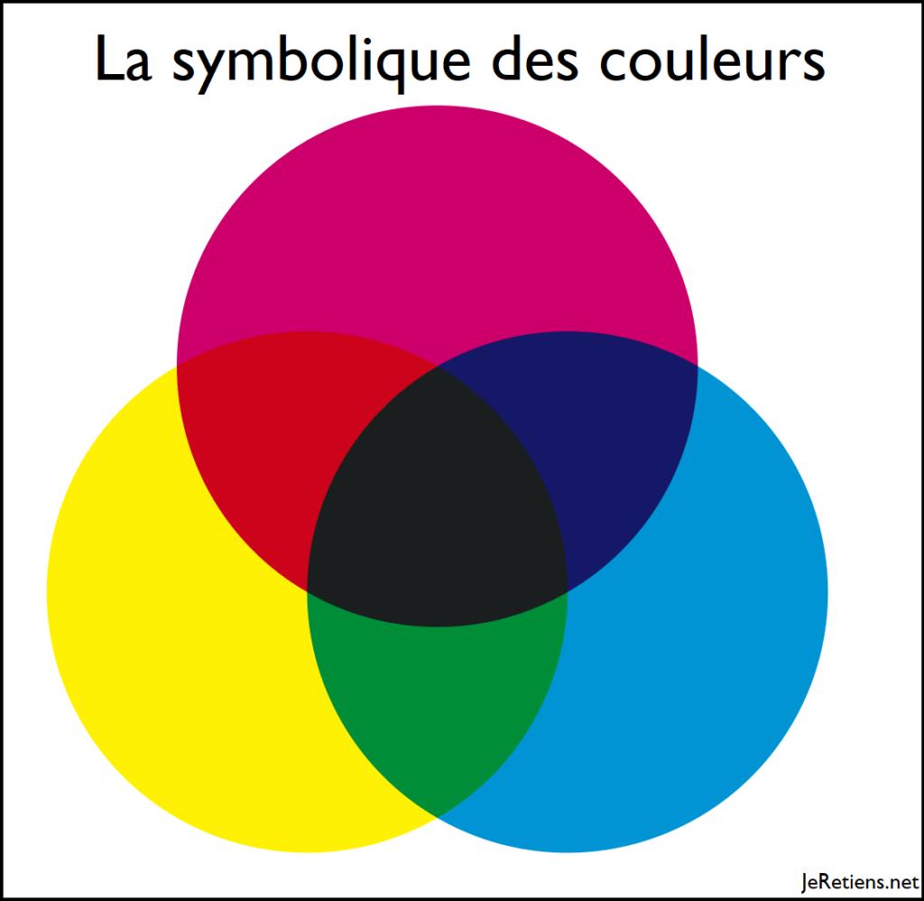 Que symbolisent les couleurs ?