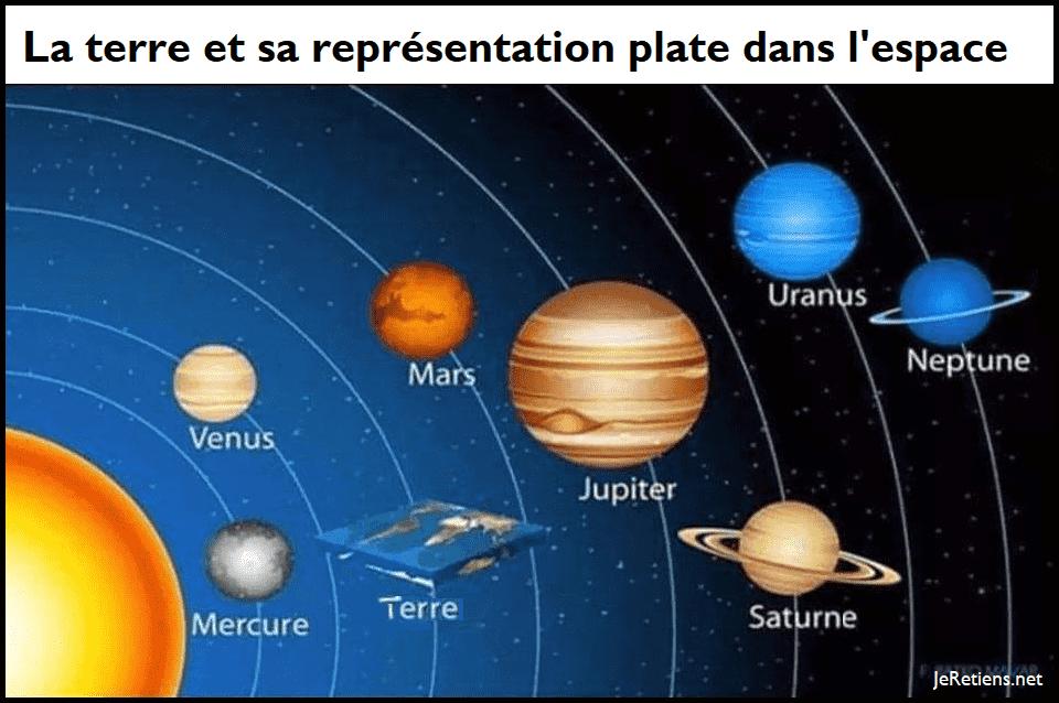 Pourquoi la terre n'est pas plate
